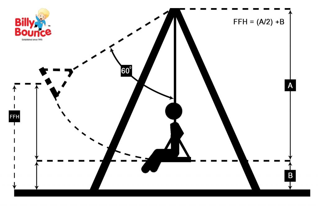 BB CFH swing