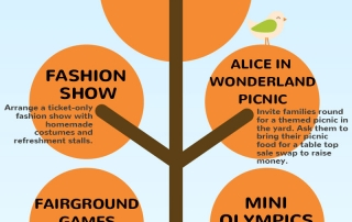 Outdoor fundraising ideas for children - infographic
